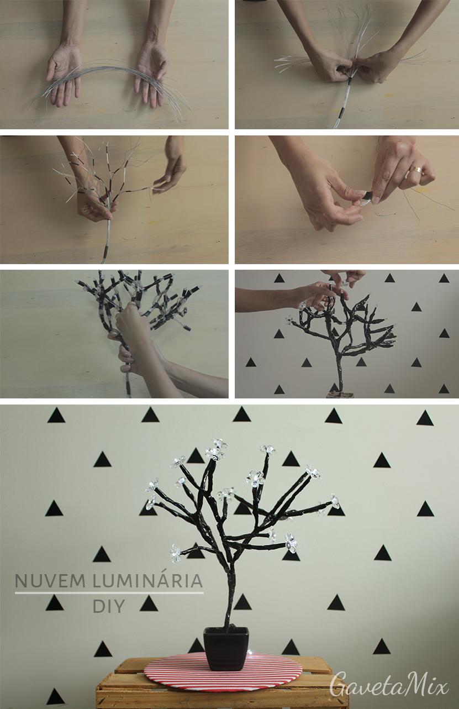 Compartilhar - árvore imaginarium